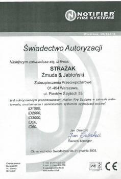 zabezpieczenia czynne certyfikat 102