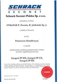 zabezpieczenia czynne -  certyfikat 188